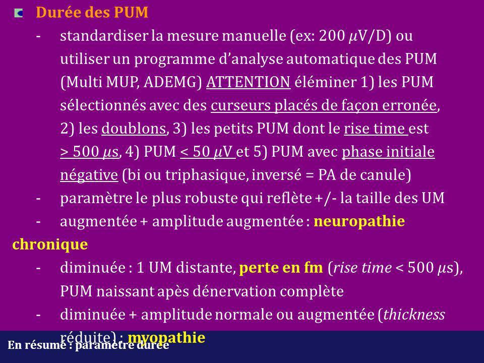 Durée des PUM. -. standardiser la mesure manuelle (ex: 200 𝜇V/D) ou