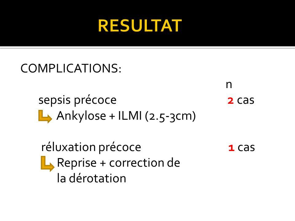 RESULTAT COMPLICATIONS: n sepsis précoce 2 cas Ankylose + ILMI (2.5-3cm) réluxation précoce 1 cas Reprise + correction de la dérotation