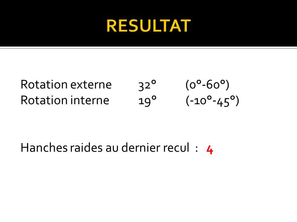 RESULTAT Rotation externe 32° (0°-60°) Rotation interne 19° (-10°-45°)