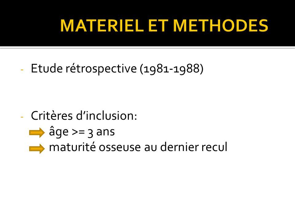 MATERIEL ET METHODES Etude rétrospective (1981-1988)