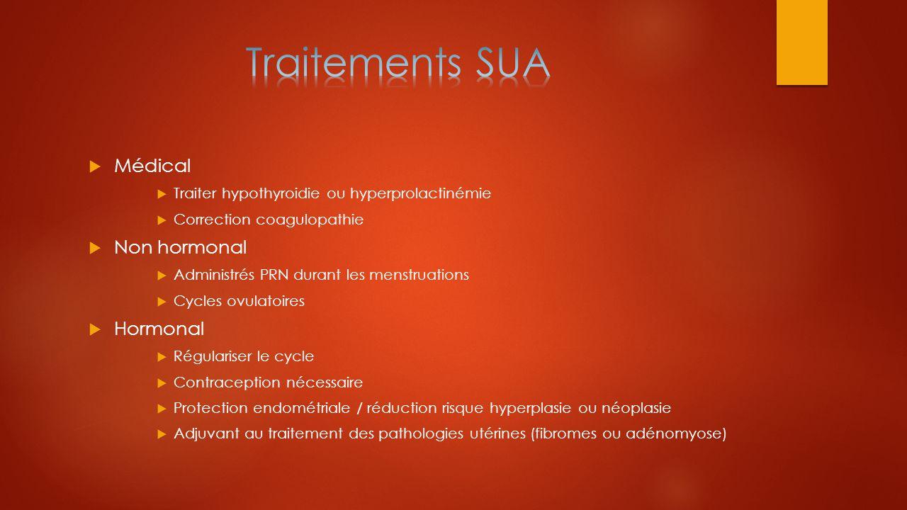 Traitements SUA Médical Non hormonal Hormonal