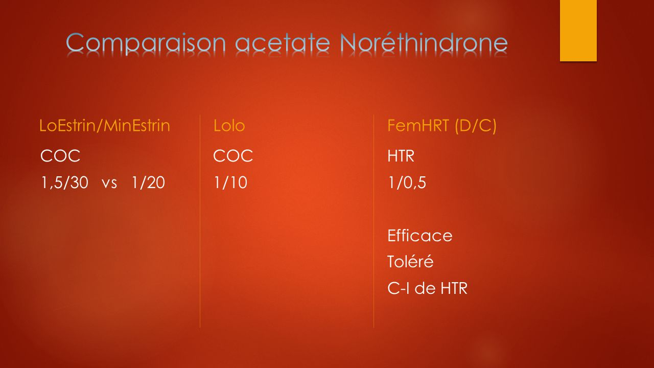 Comparaison acetate Noréthindrone