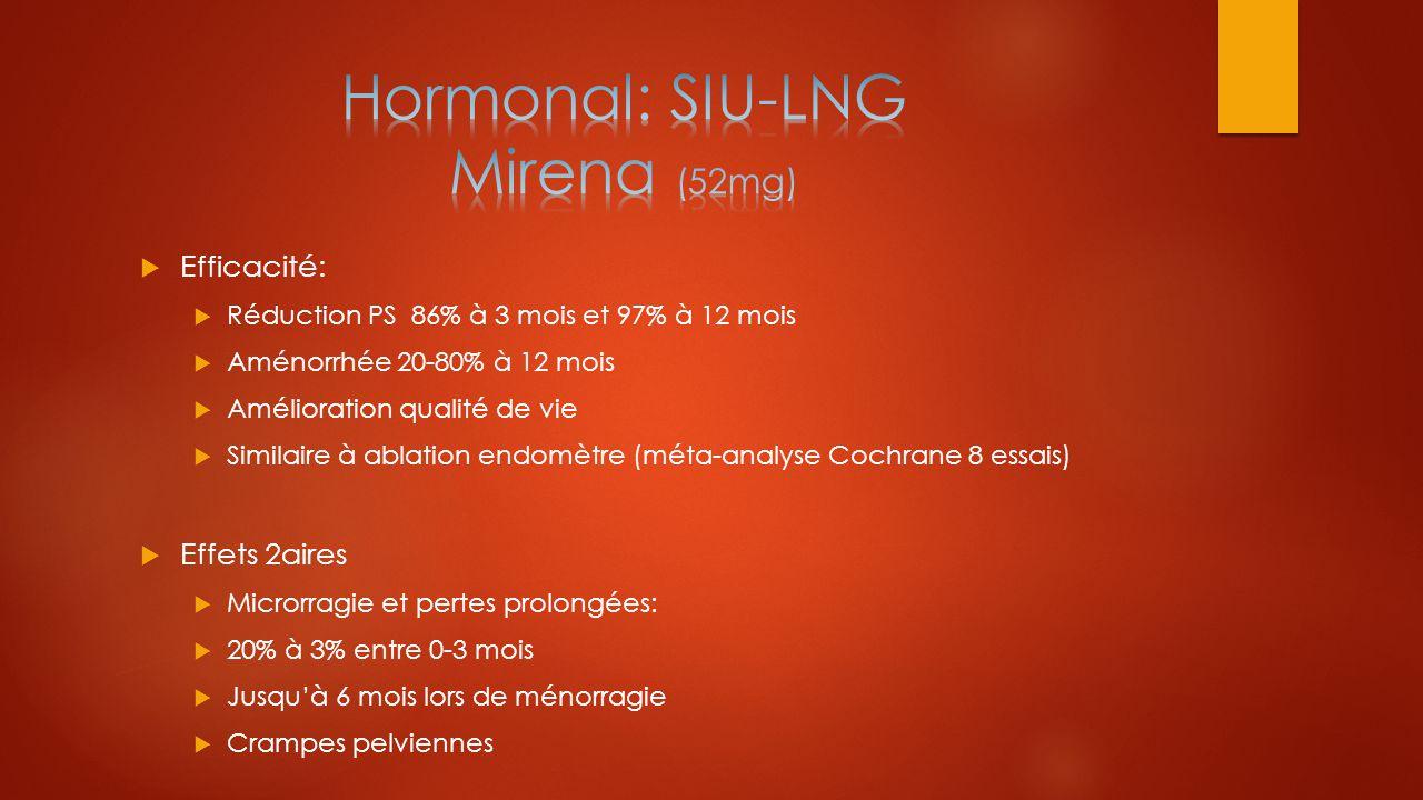 Hormonal: SIU-LNG Mirena (52mg)