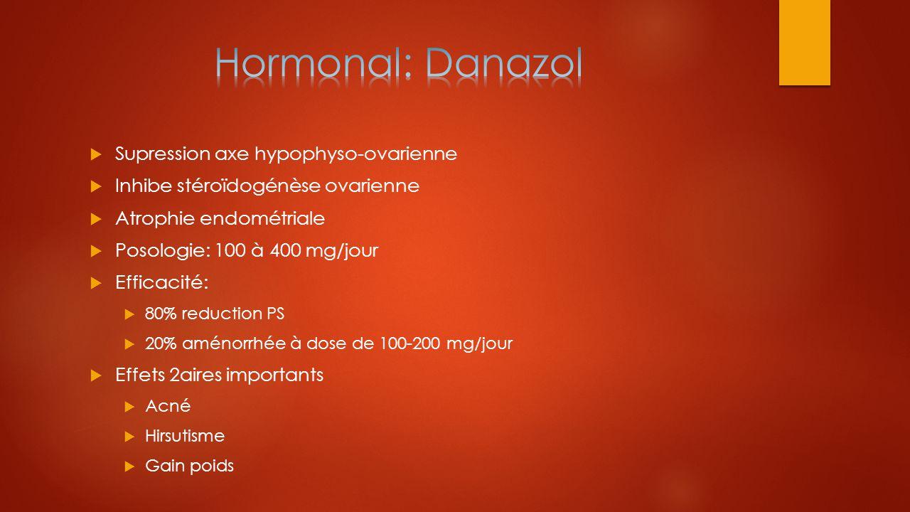 Hormonal: Danazol Supression axe hypophyso-ovarienne