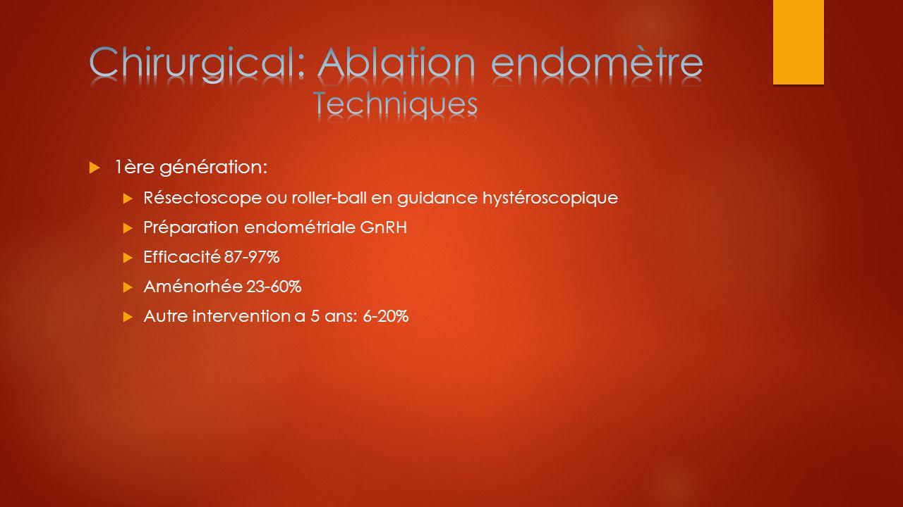 Chirurgical: Ablation endomètre Techniques