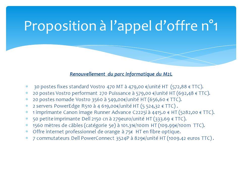 Proposition à l'appel d'offre n°1