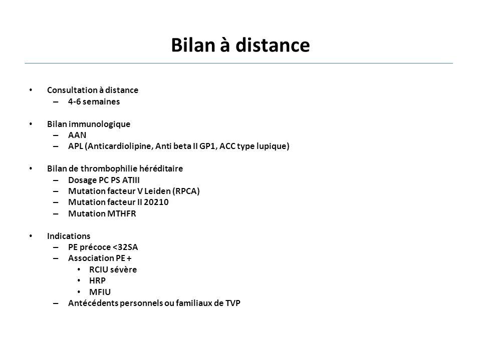 Bilan à distance Consultation à distance 4-6 semaines