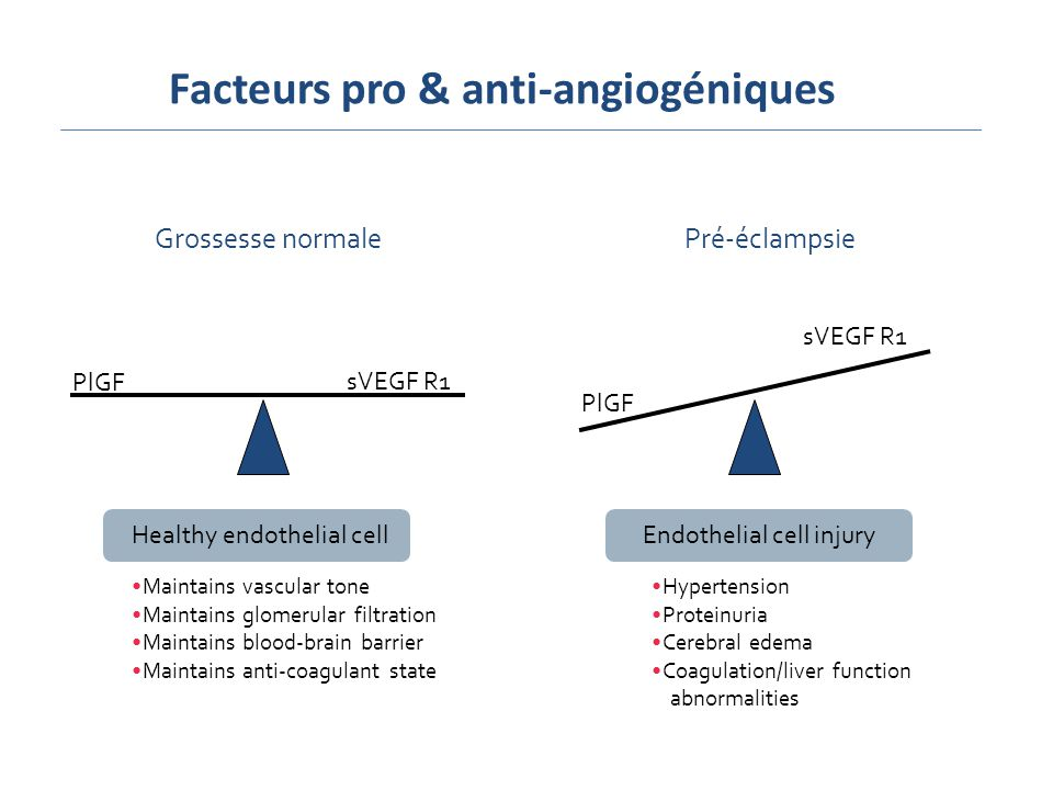 Facteurs pro & anti-angiogéniques