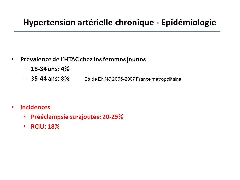 Hypertension artérielle chronique - Epidémiologie