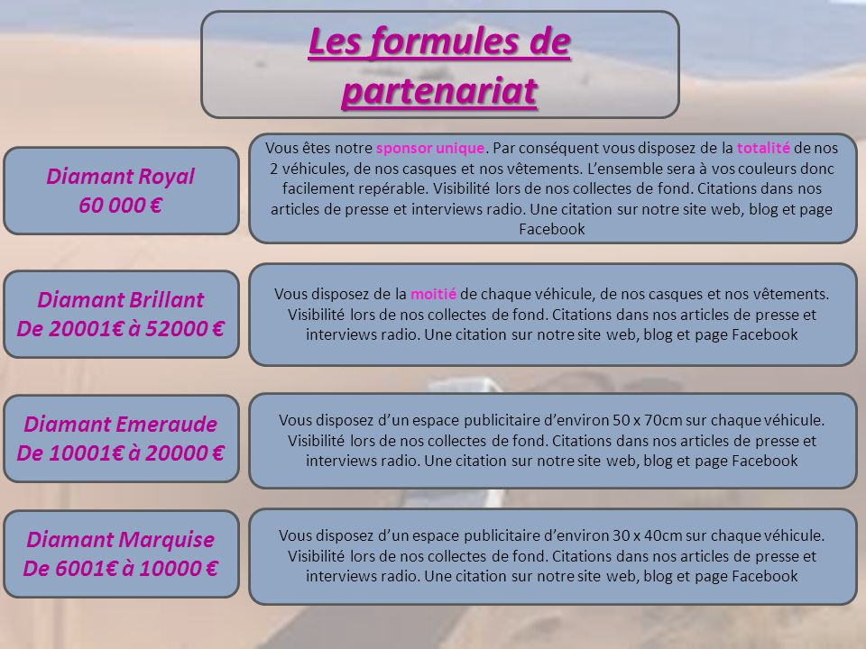 Les formules de partenariat