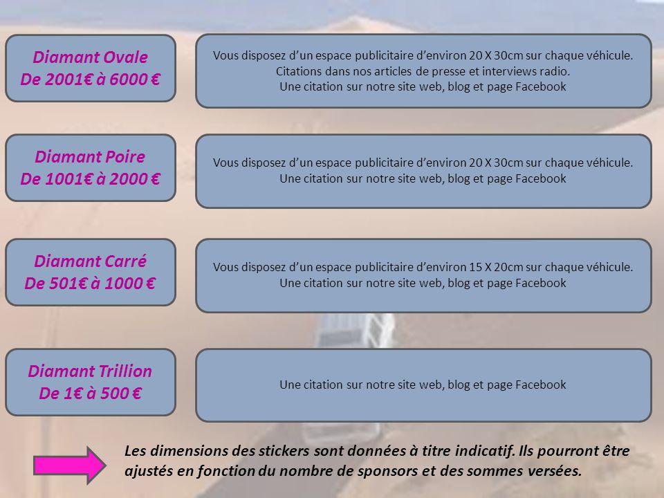 Diamant Ovale De 2001€ à 6000 € Diamant Poire De 1001€ à 2000 €