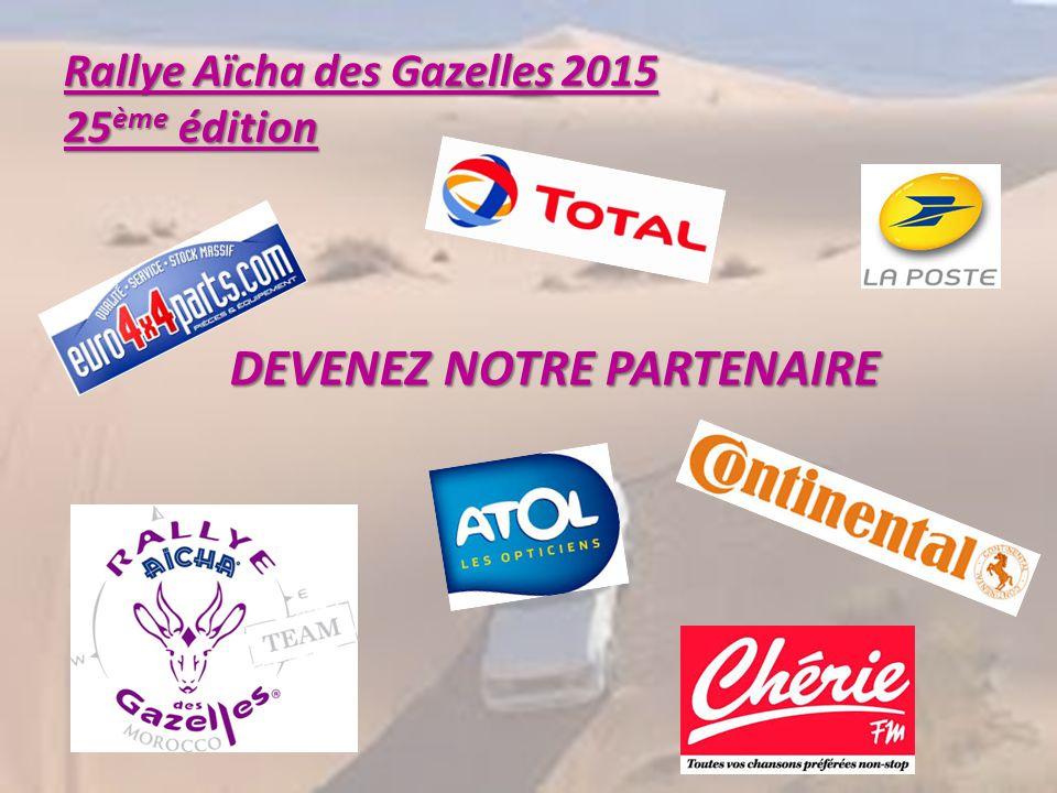 Rallye Aïcha des Gazelles 2015 25ème édition