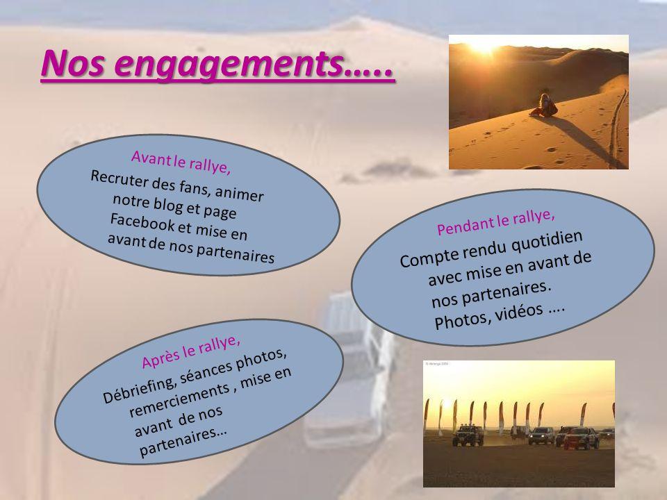 Nos engagements….. Avant le rallye, Recruter des fans, animer notre blog et page Facebook et mise en avant de nos partenaires