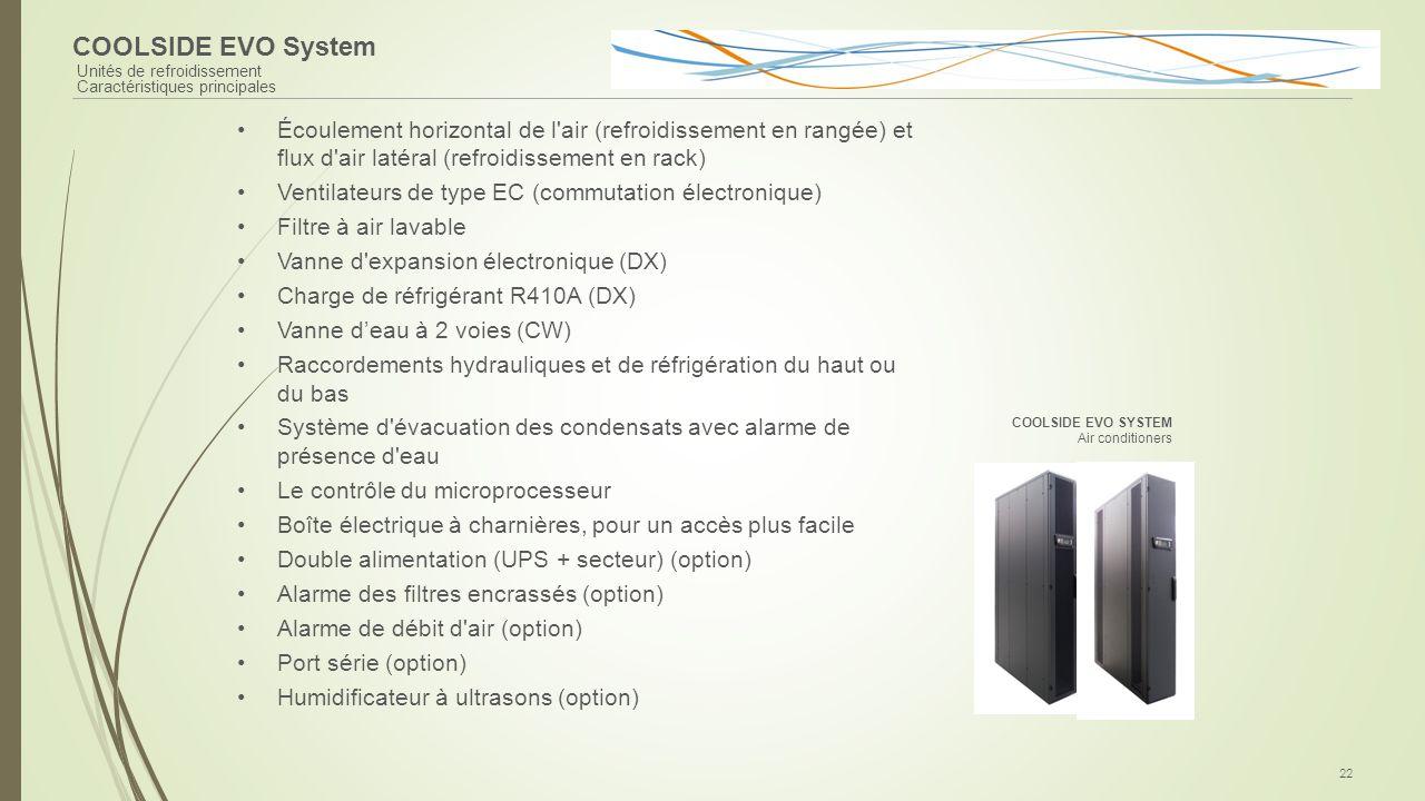 COOLSIDE EVO System Unités de refroidissement. Caractéristiques principales.
