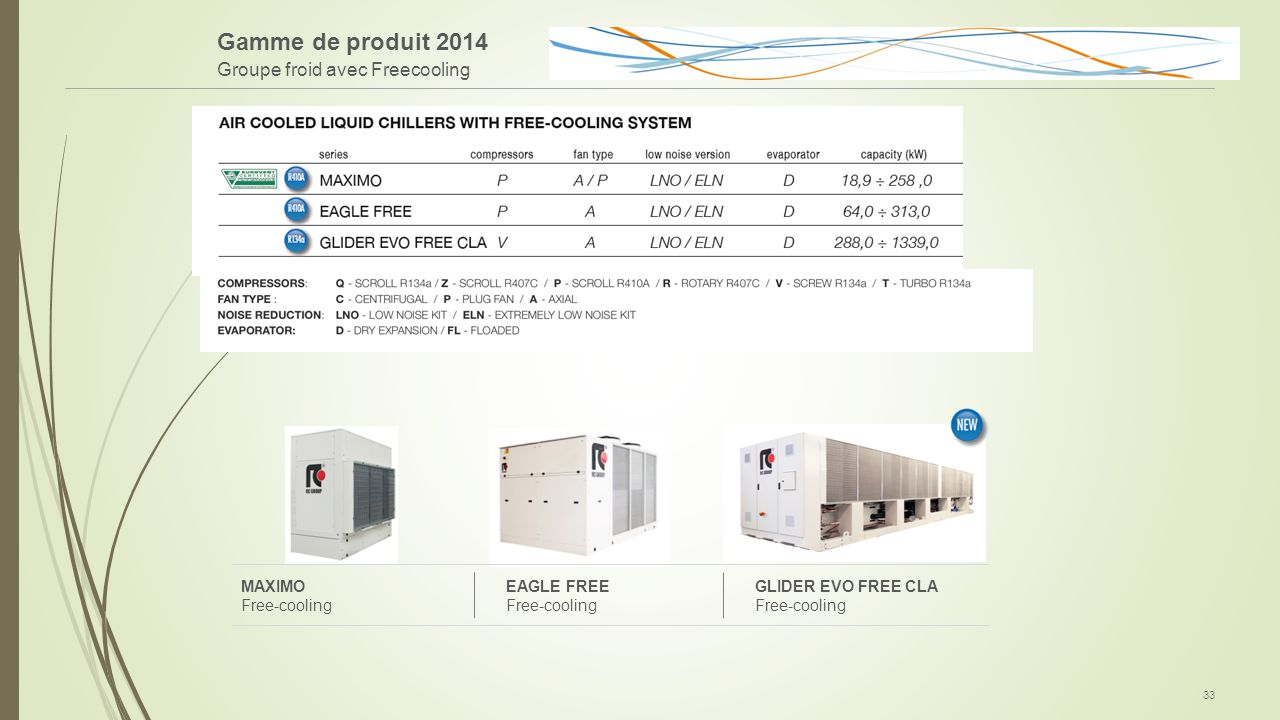 Gamme de produit 2014 Groupe froid avec Freecooling MAXIMO
