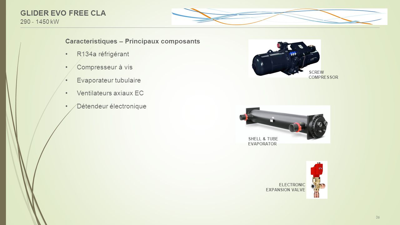 GLIDER EVO FREE CLA Caracteristiques – Principaux composants