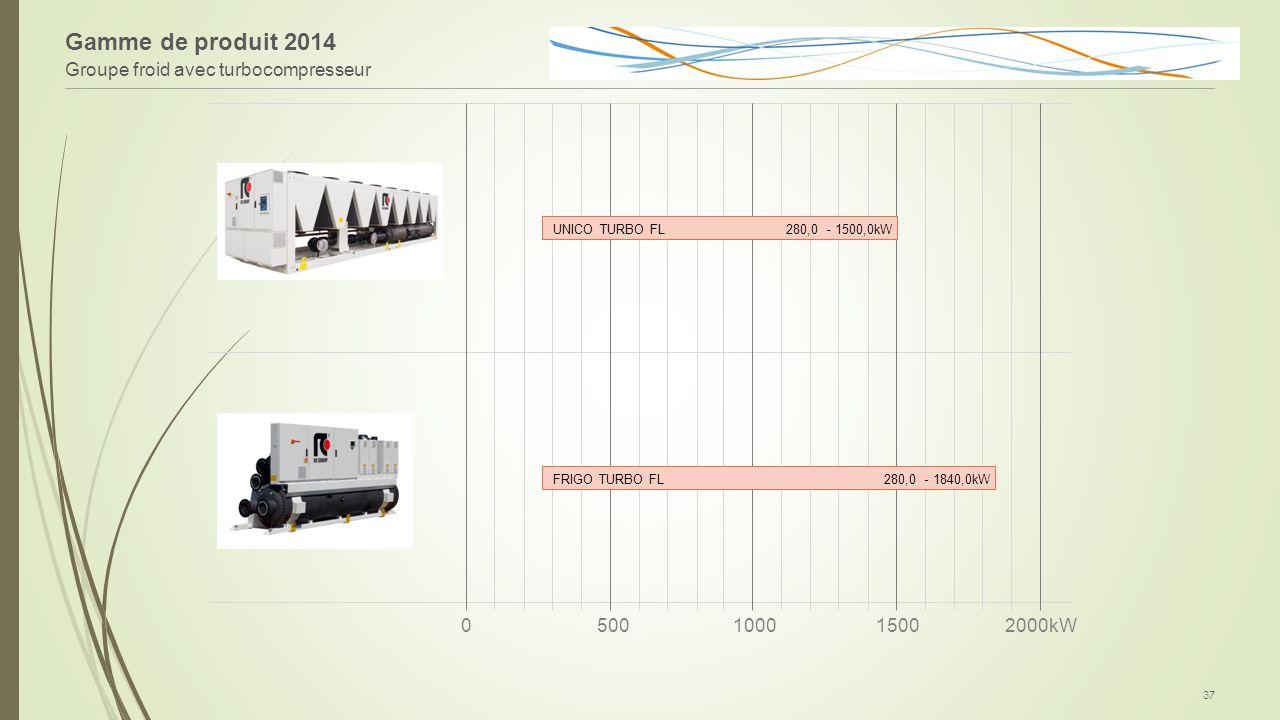 Gamme de produit 2014 Groupe froid avec turbocompresseur 500 1000 1500