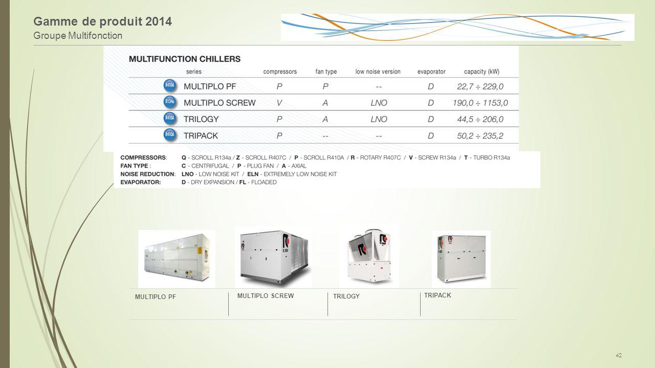 Gamme de produit 2014 Groupe Multifonction MULTIPLO PF MULTIPLO SCREW