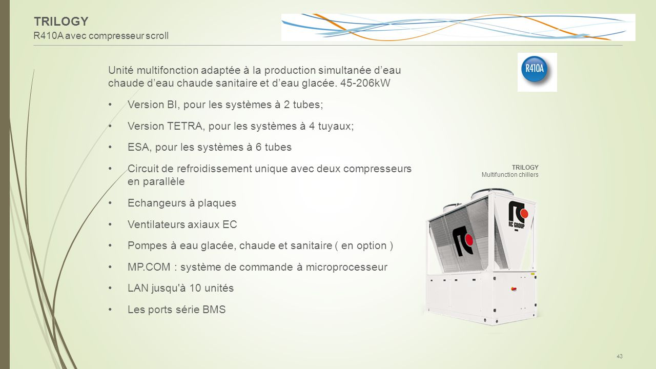 TRILOGY R410A avec compresseur scroll.