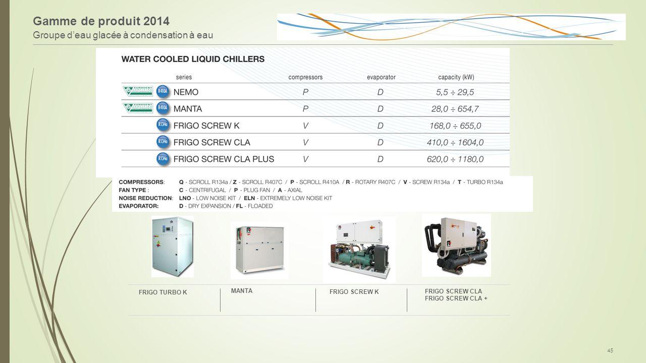 Gamme de produit 2014 Groupe d'eau glacée à condensation à eau