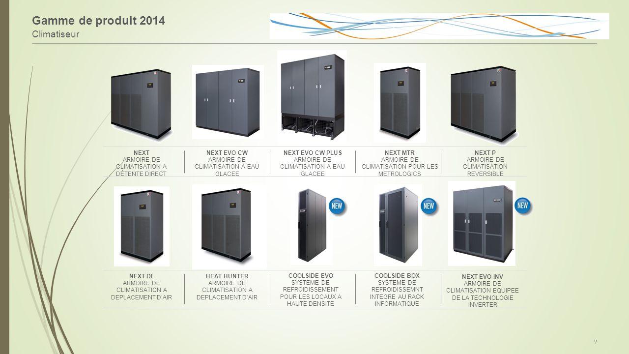Gamme de produit 2014 Climatiseur NEXT
