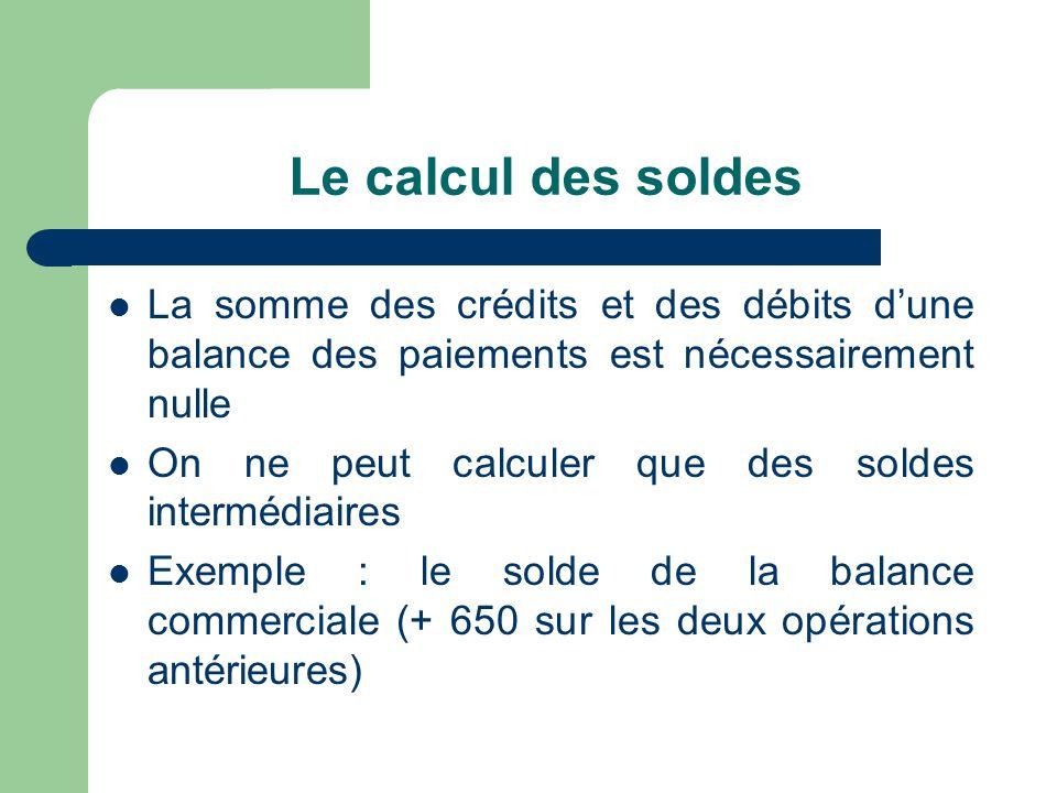 Le calcul des soldes La somme des crédits et des débits d'une balance des paiements est nécessairement nulle.