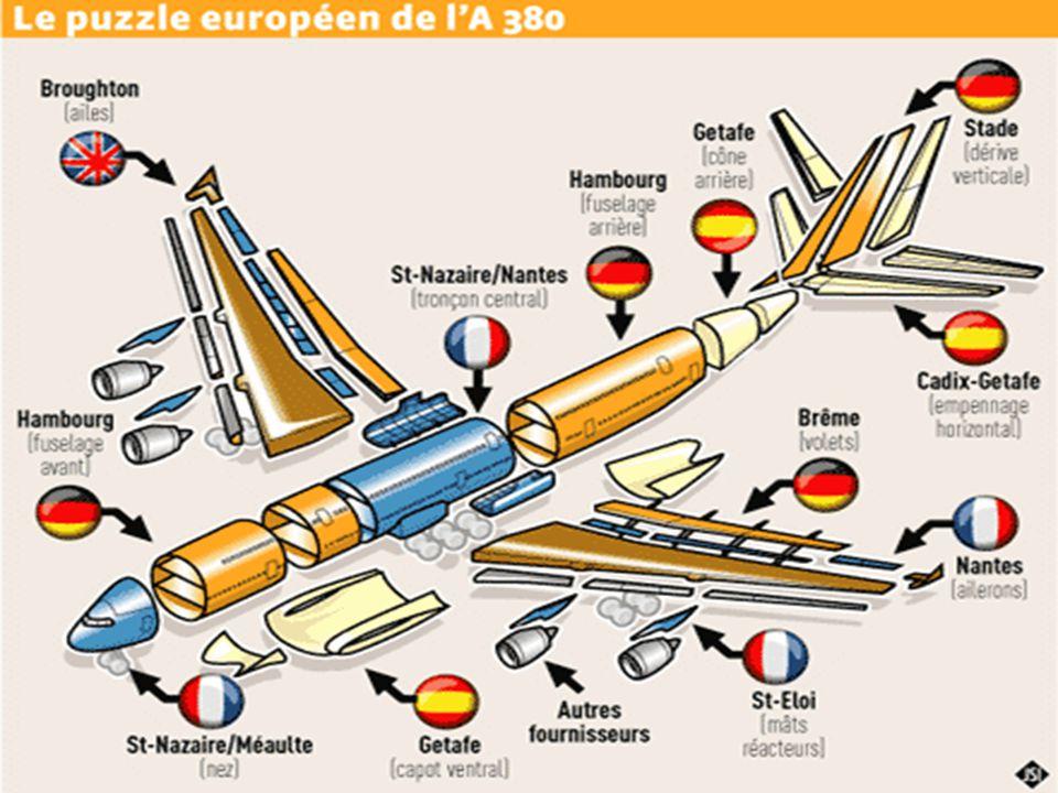 Les pièces des avions Airbus sont principalement fabriquées en Europe mais certains composants viennent du monde entier et les chaînes d assemblage final se trouvent à Toulouse (France), Hambourg (Allemagne), Séville (Espagne) et Tianjin (Chine).