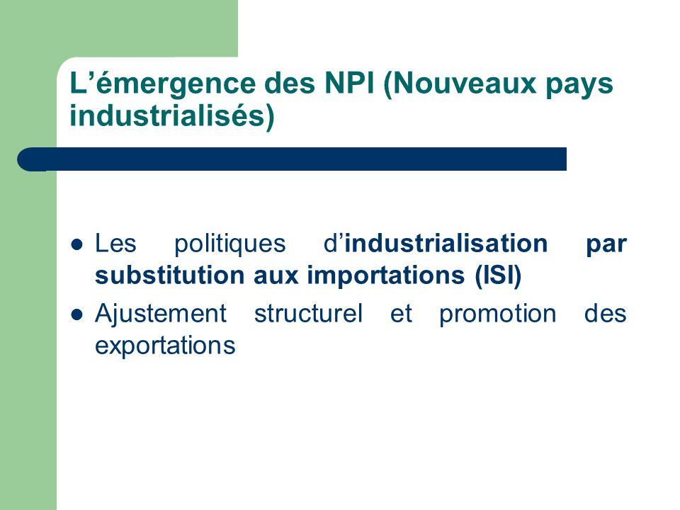 L'émergence des NPI (Nouveaux pays industrialisés)