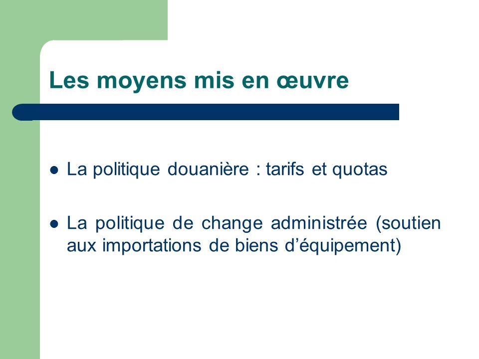 Les moyens mis en œuvre La politique douanière : tarifs et quotas