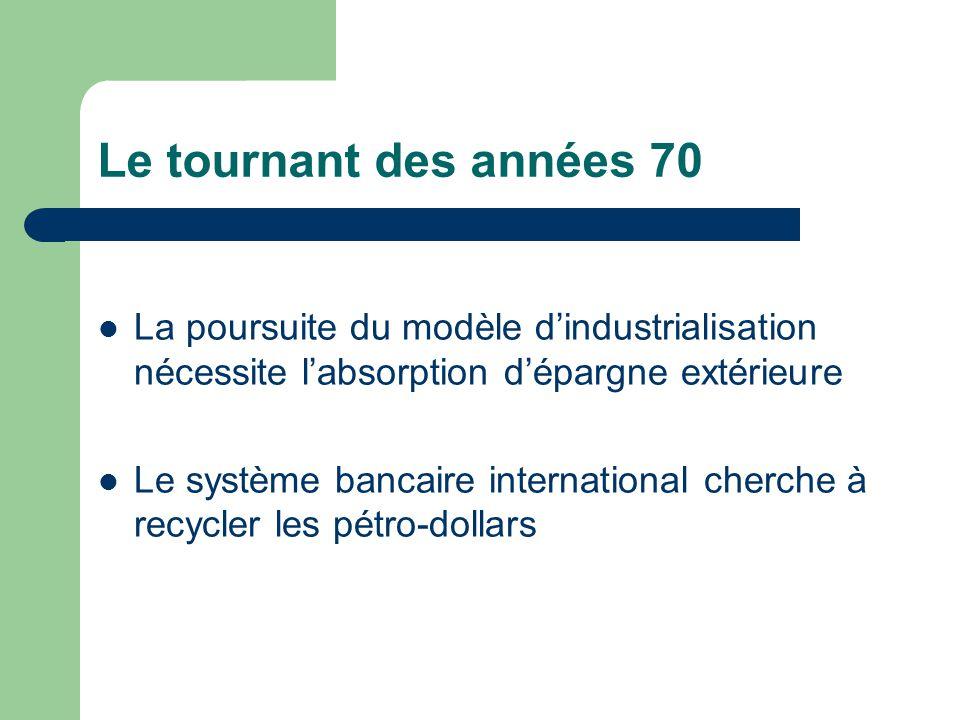 Le tournant des années 70 La poursuite du modèle d'industrialisation nécessite l'absorption d'épargne extérieure.