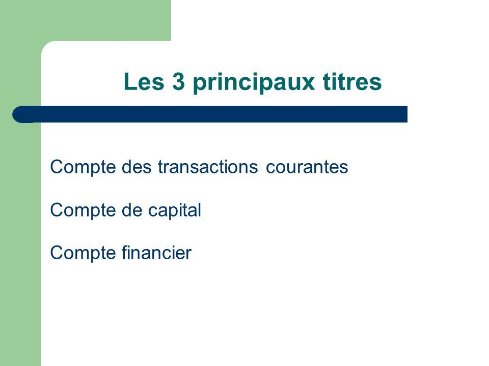 Les 3 principaux titres Compte des transactions courantes