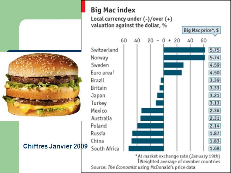http://www.mazerolle.fr/Economie-internationale/Glossaire-economie-internationale/Taux-de-change-PPA.pdf
