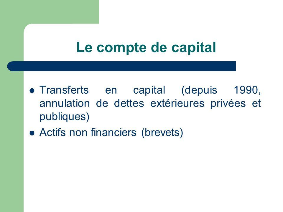 Le compte de capital Transferts en capital (depuis 1990, annulation de dettes extérieures privées et publiques)