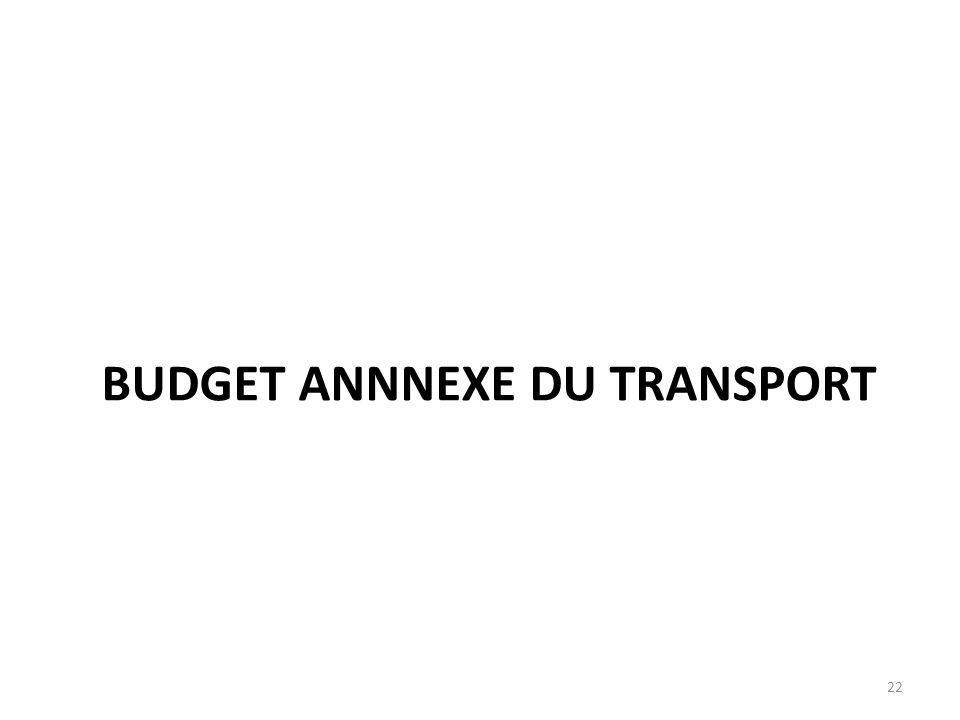 BUDGET ANNNEXE DU TRANSPORT