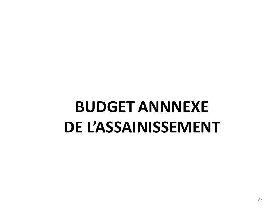 BUDGET ANNNEXE DE L'ASSAINISSEMENT