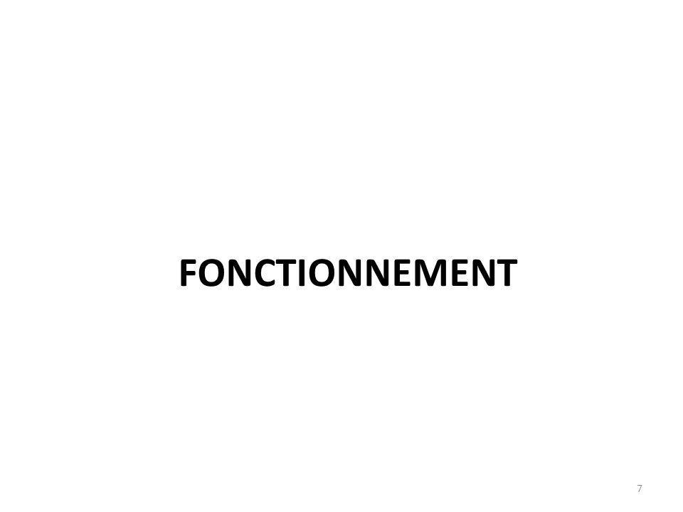 FONCTIONNEMENT