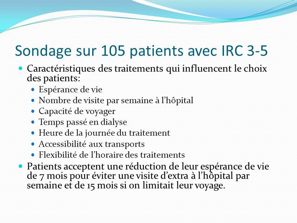 Sondage sur 105 patients avec IRC 3-5
