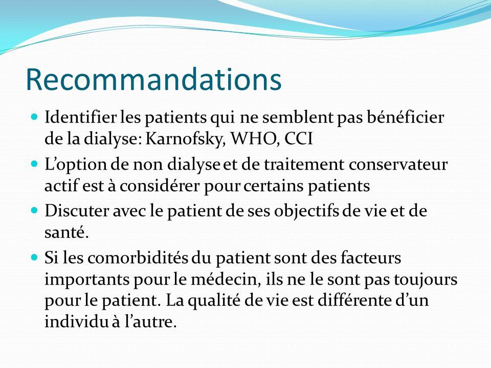 Recommandations Identifier les patients qui ne semblent pas bénéficier de la dialyse: Karnofsky, WHO, CCI.