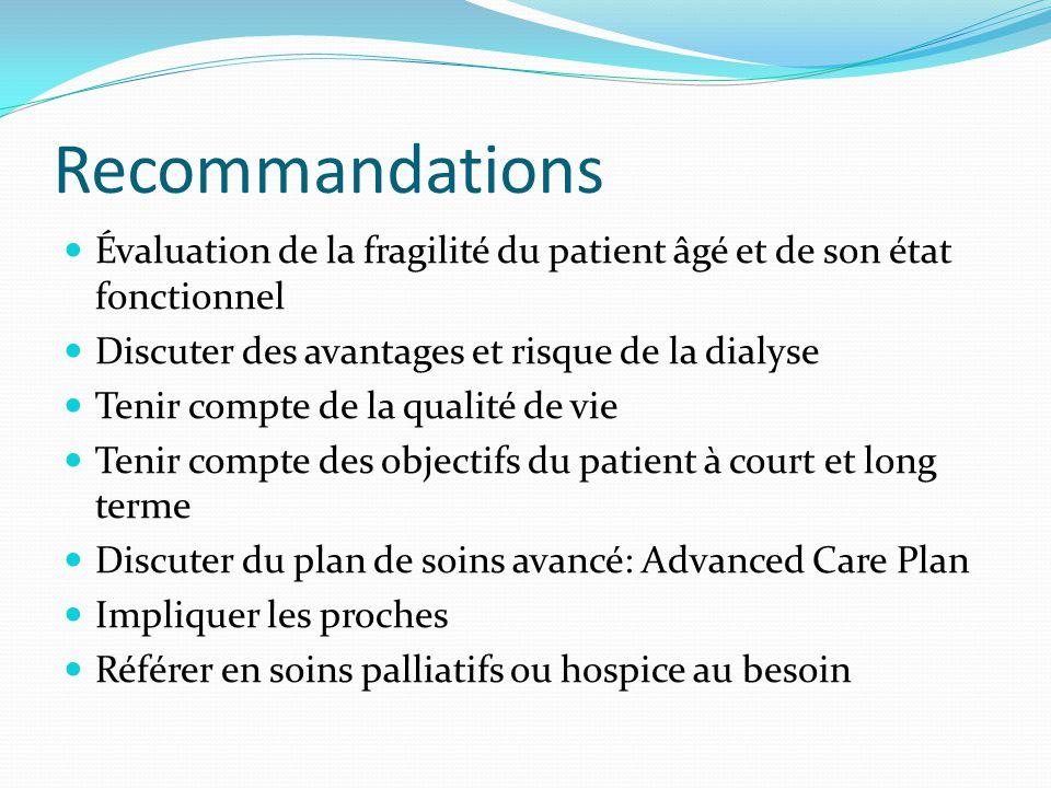 Recommandations Évaluation de la fragilité du patient âgé et de son état fonctionnel. Discuter des avantages et risque de la dialyse.