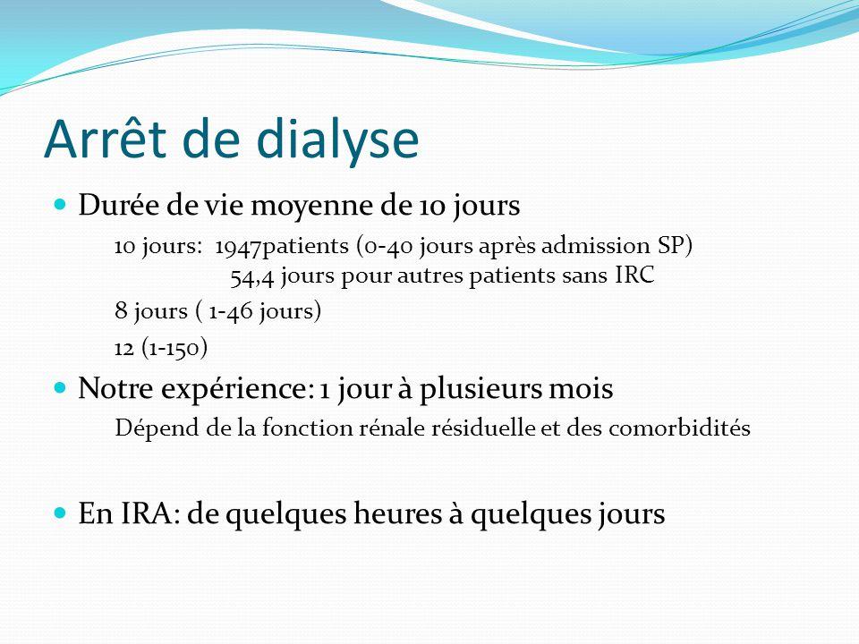 Arrêt de dialyse Durée de vie moyenne de 10 jours
