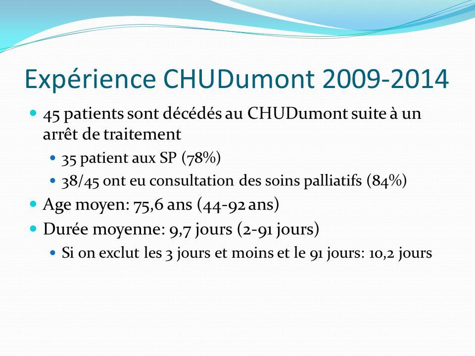 Expérience CHUDumont 2009-2014