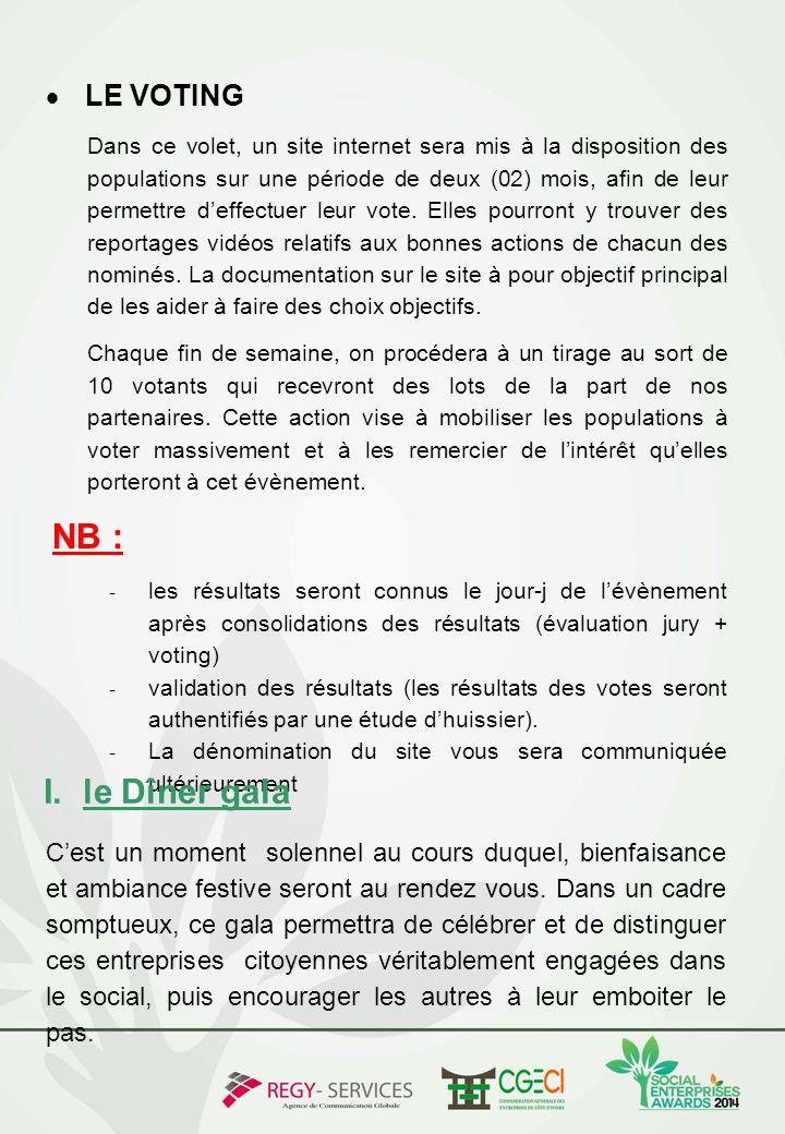 LE VOTING