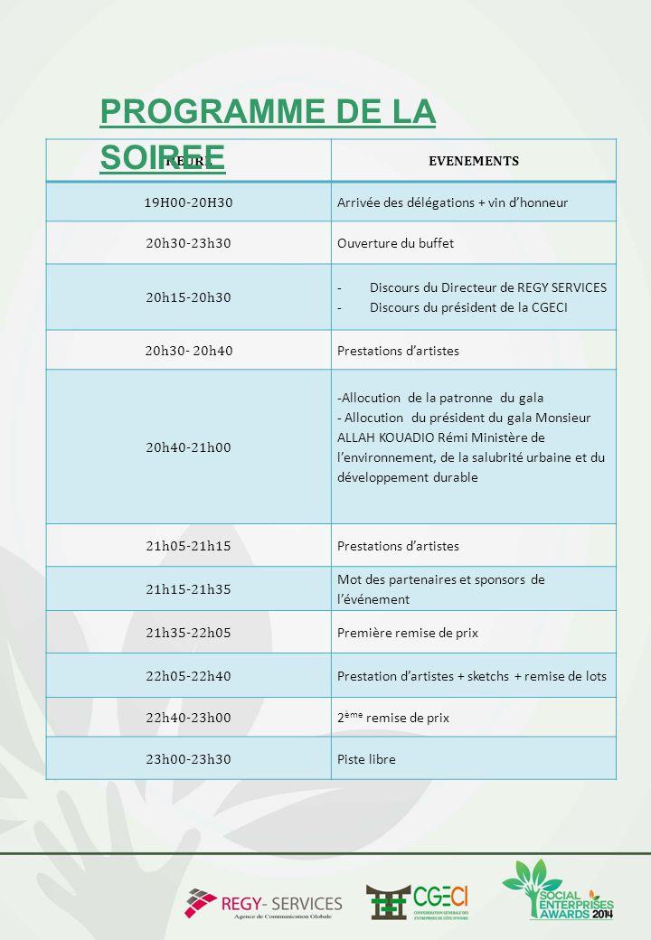 PROGRAMME DE LA SOIREE HEURE EVENEMENTS 19H00-20H30