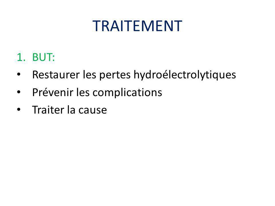 TRAITEMENT BUT: Restaurer les pertes hydroélectrolytiques