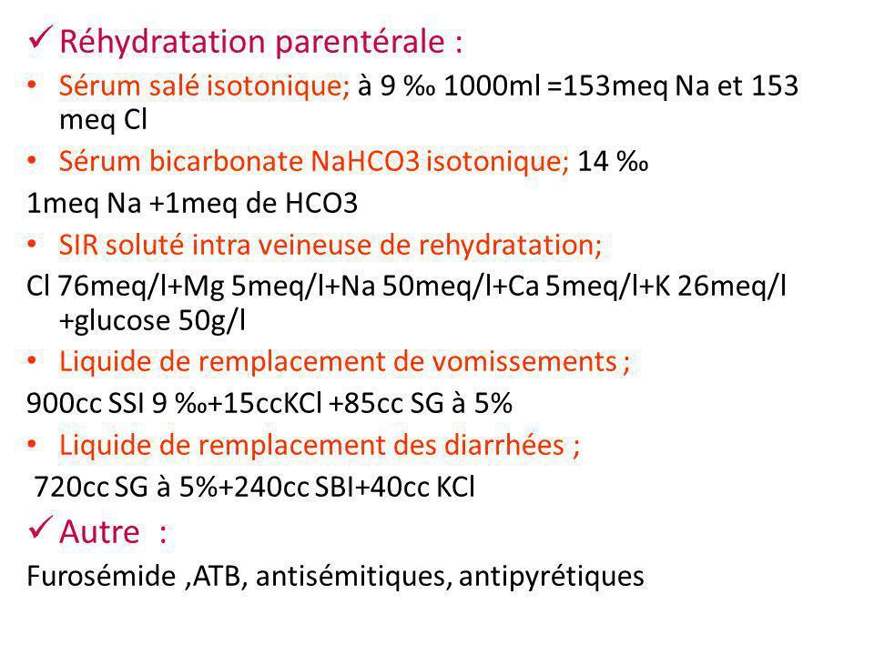 Réhydratation parentérale :