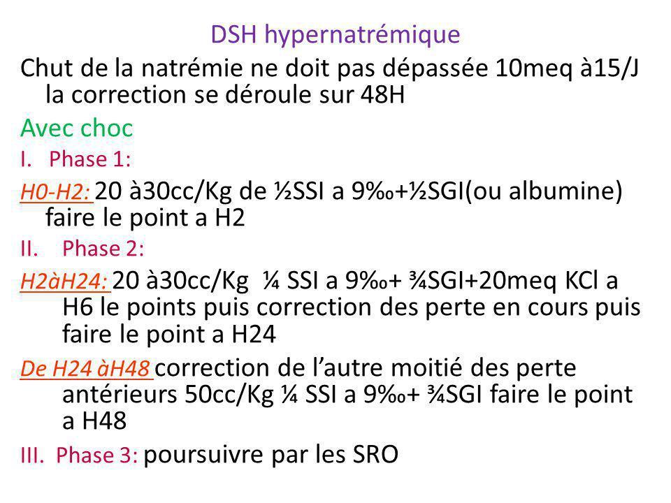 DSH hypernatrémique Chut de la natrémie ne doit pas dépassée 10meq à15/J la correction se déroule sur 48H.