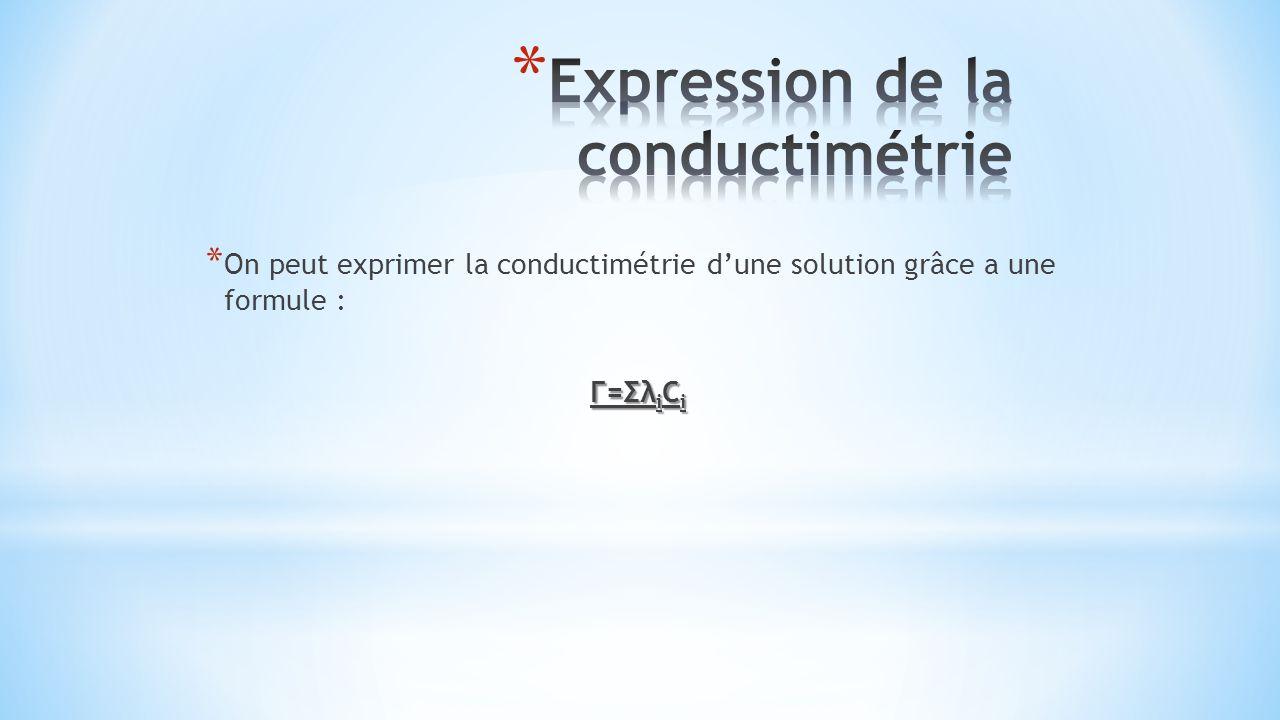 Expression de la conductimétrie