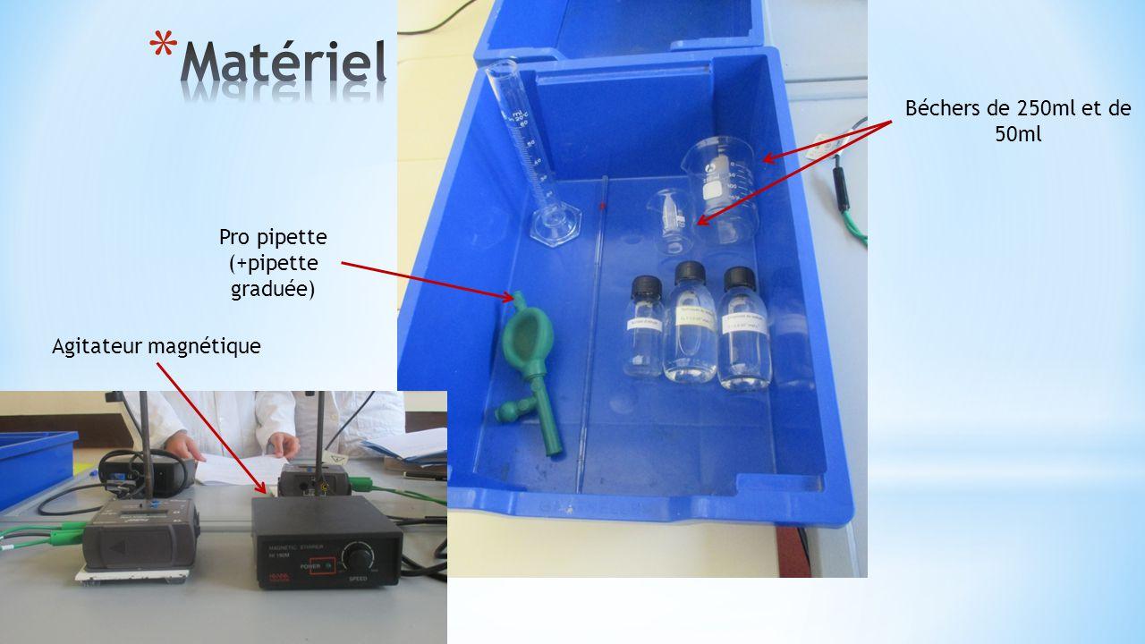 Pro pipette (+pipette graduée)