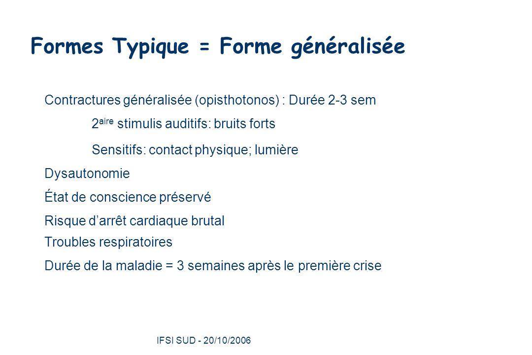 Formes Typique = Forme généralisée