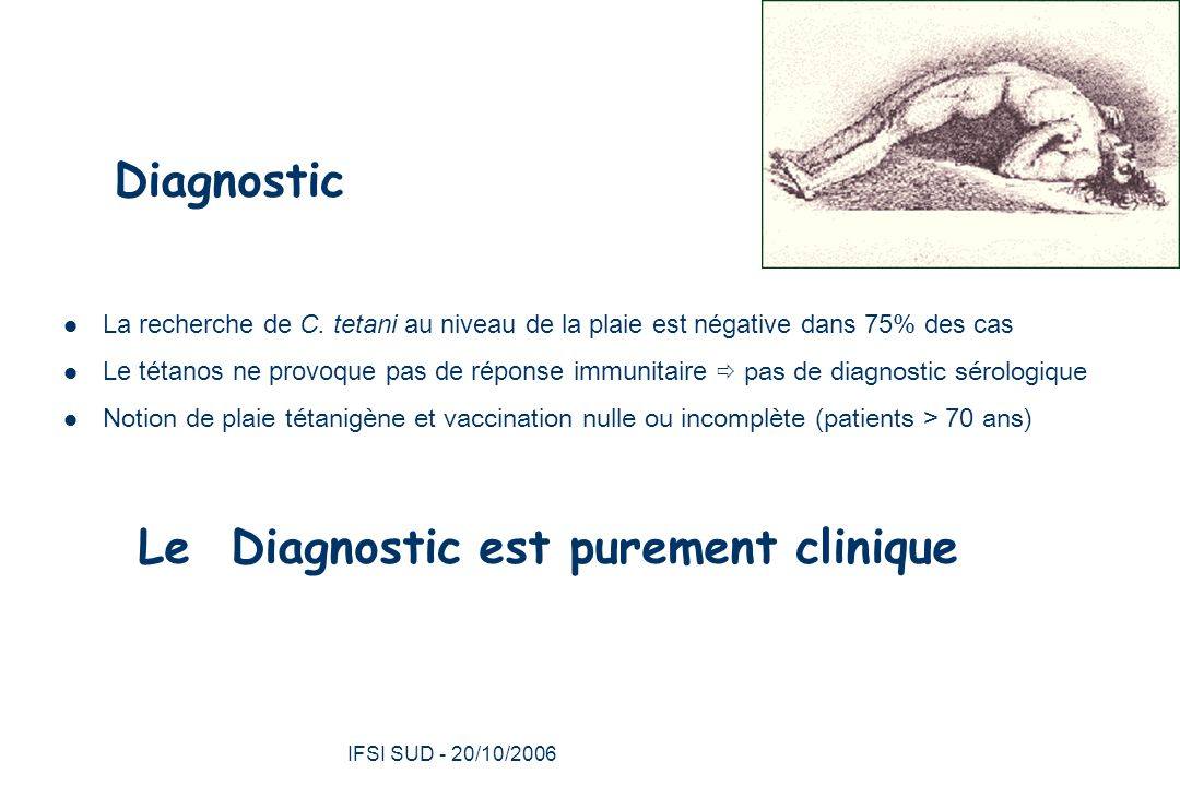 Le Diagnostic est purement clinique
